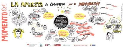 ColombiaInnovadora_Apuesta_BajaRes