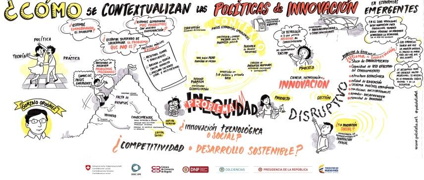 ColombiaInnovadora_ContextualizanPolíticas_BajaRes