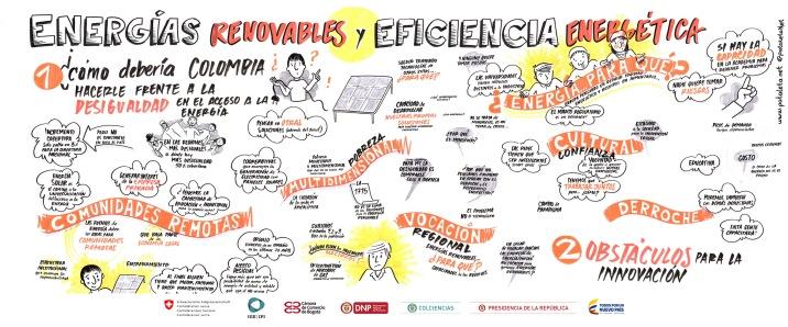 ColombiaInnovadora_Energía_BajaRes