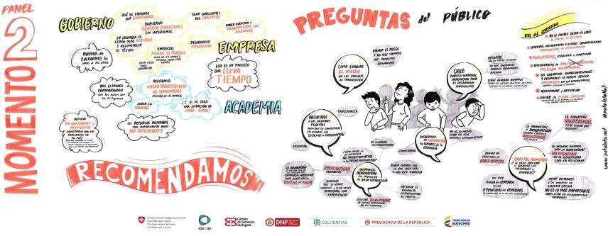 ColombiaInnovadora_RecomendamosPreguntas_BajaRes