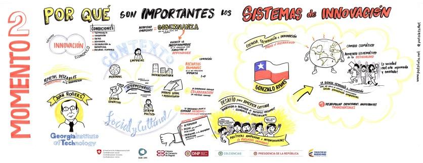 ColombiaInnovadora_SistemasInnovacion_BajaRes